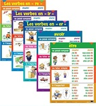 French Three Tense Verb Posters, Set of 5