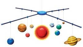 3-D Solar System Mobile-Making Kit