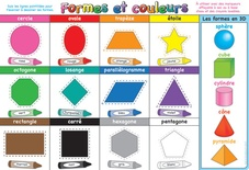 French Shapes & Colors Immersion Smart Poly™ Chart
