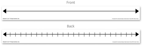 Student F.U.N.™ Empty Number Lines, Set of 10
