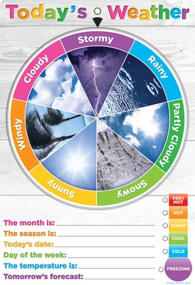 Weather Smart Wheel™, English