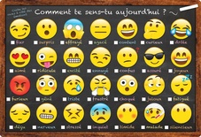 French Emoji How Are You Feeling Immersion Smart Poly™ Chart