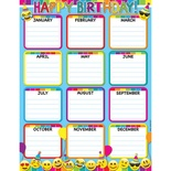 "Birthday Emoji 17"" x 22"" Smart Poly™ Chart"