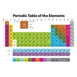 "Periodic Table 13"" x 19"" Smart Poly™ Chart"