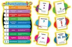 Punctuation Bulletin Board Set