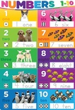 "Numbers 1-10 13"" x 19"" Smart Poly® Chart"